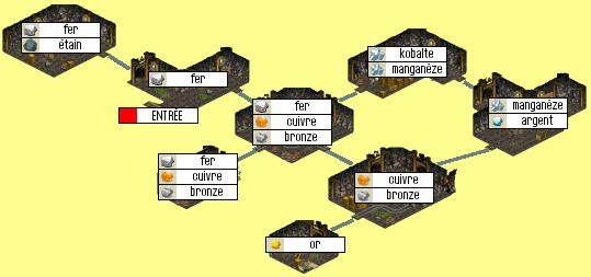 La Boussole : Les Mines Mine10